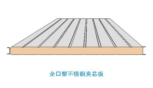 衡阳不锈钢泡沫夹芯板 不锈钢岩棉夹芯板 不锈钢玻镁夹芯板 不锈钢硅岩夹芯板